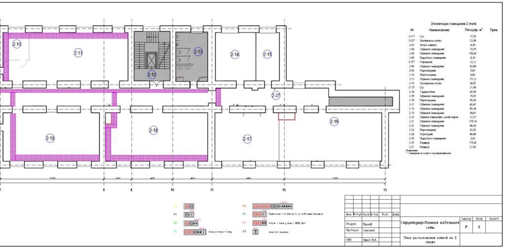 В проект перепланировки или реконструкции входят чертежи и схемы раздела