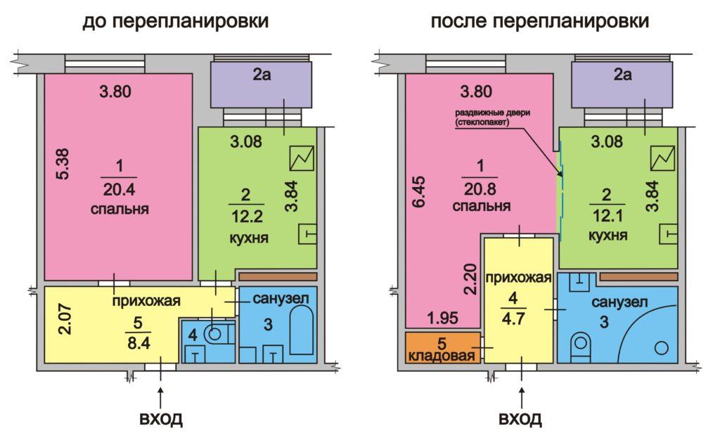 В ходе перепланировки меняется исходная конфигурация помещения МКД
