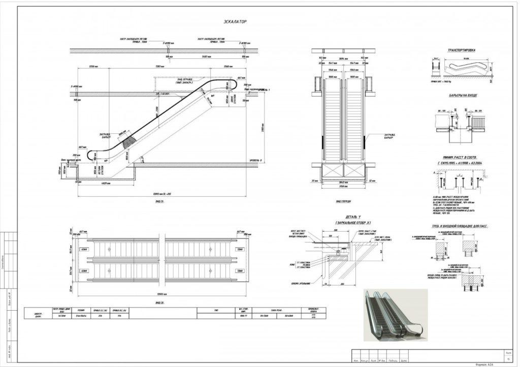 Проектная документация для согласования эскалаторов в торговом центре