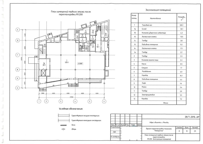 На данном примере план и проекта перепланировки. На нем отражены изменения конфигурации объекта, которые будут согласованы МЖИ.