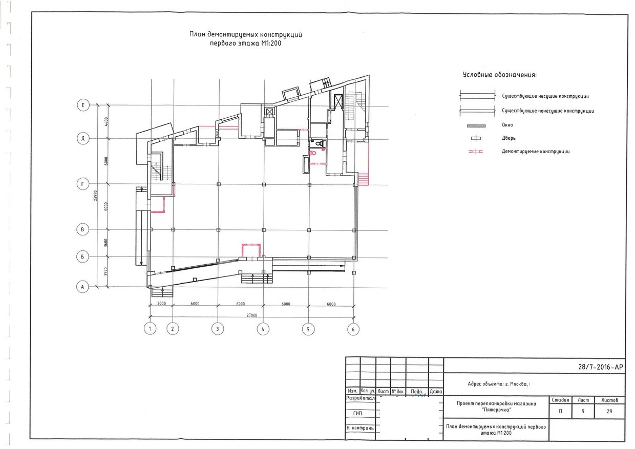 На демонтаж или снос объекта также оформляется проект, чтобы обеспечить безопасность работ.