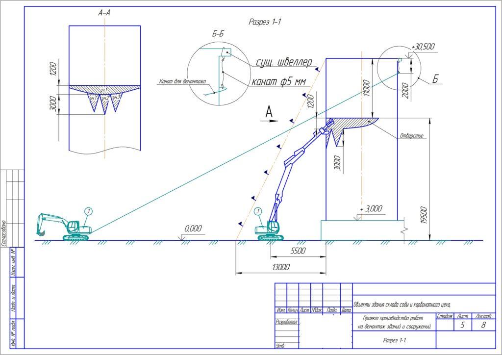 Отдельно оформляются схемы для работы спецтехники на месте демонтажа или сноса.