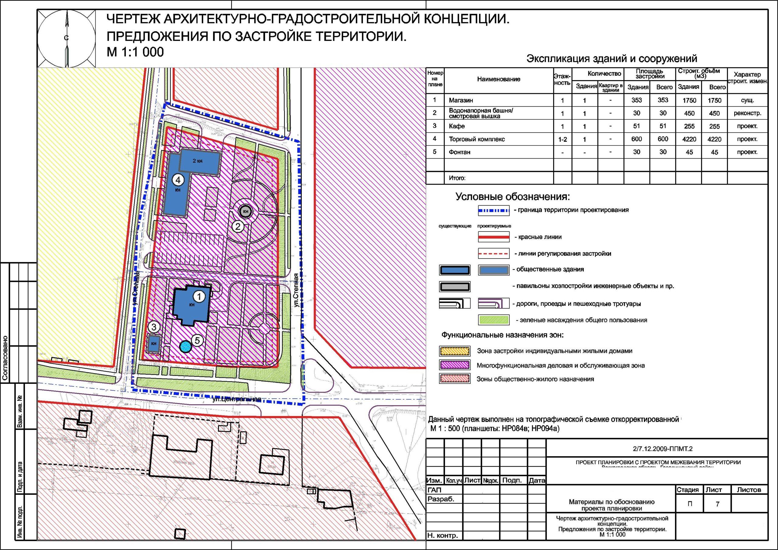 В комплект документов АГР входит описание не только самого объекта, но и прилегающей территории.