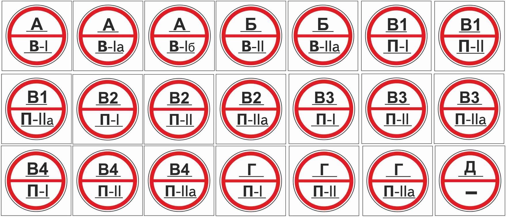 Это специальные знаки маркировки, которые наносятся на помещения с категориями пожароопасности.