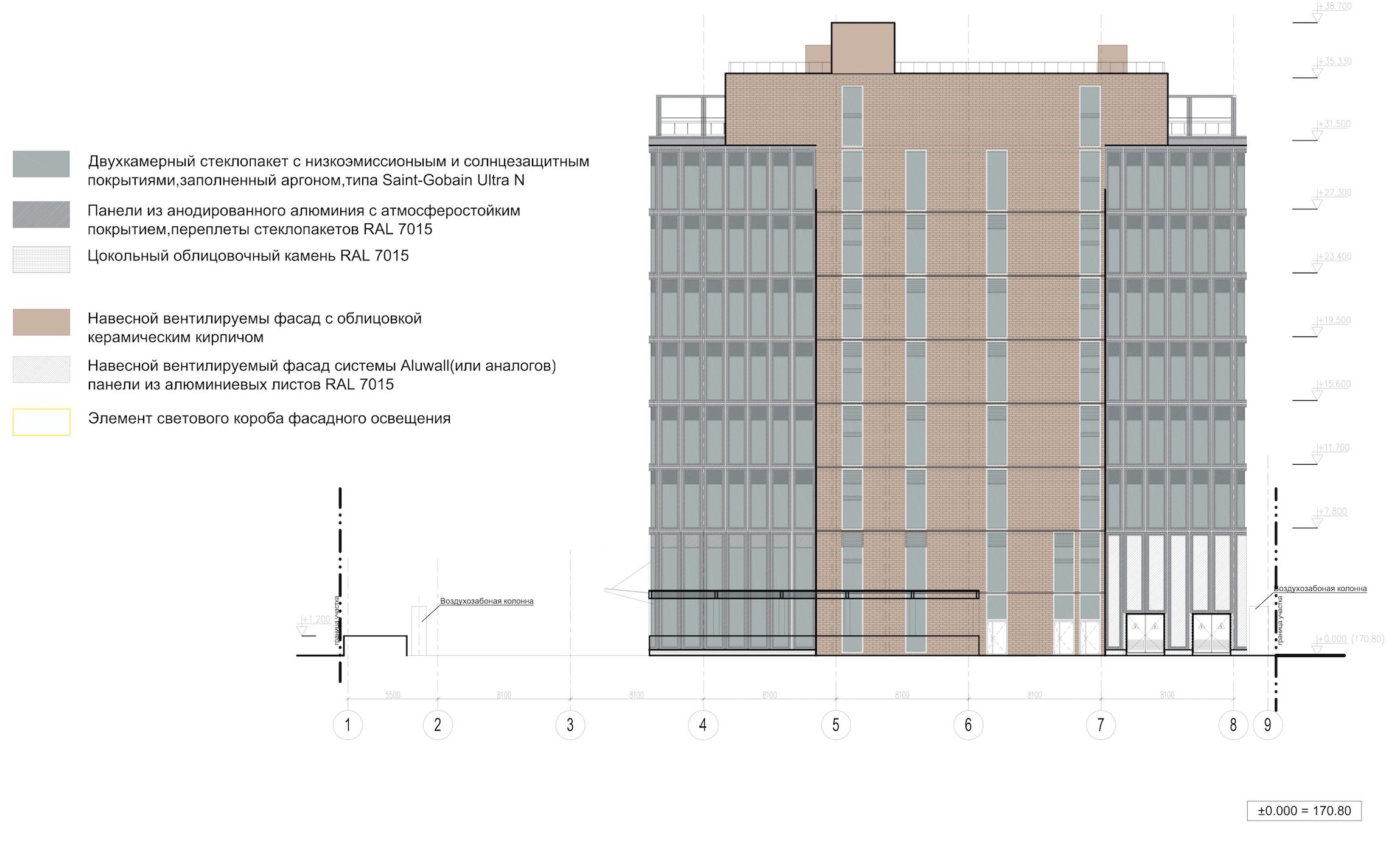 В обязательном порядке в АГР включают разрезы по всем фасадам, визуализация здания.