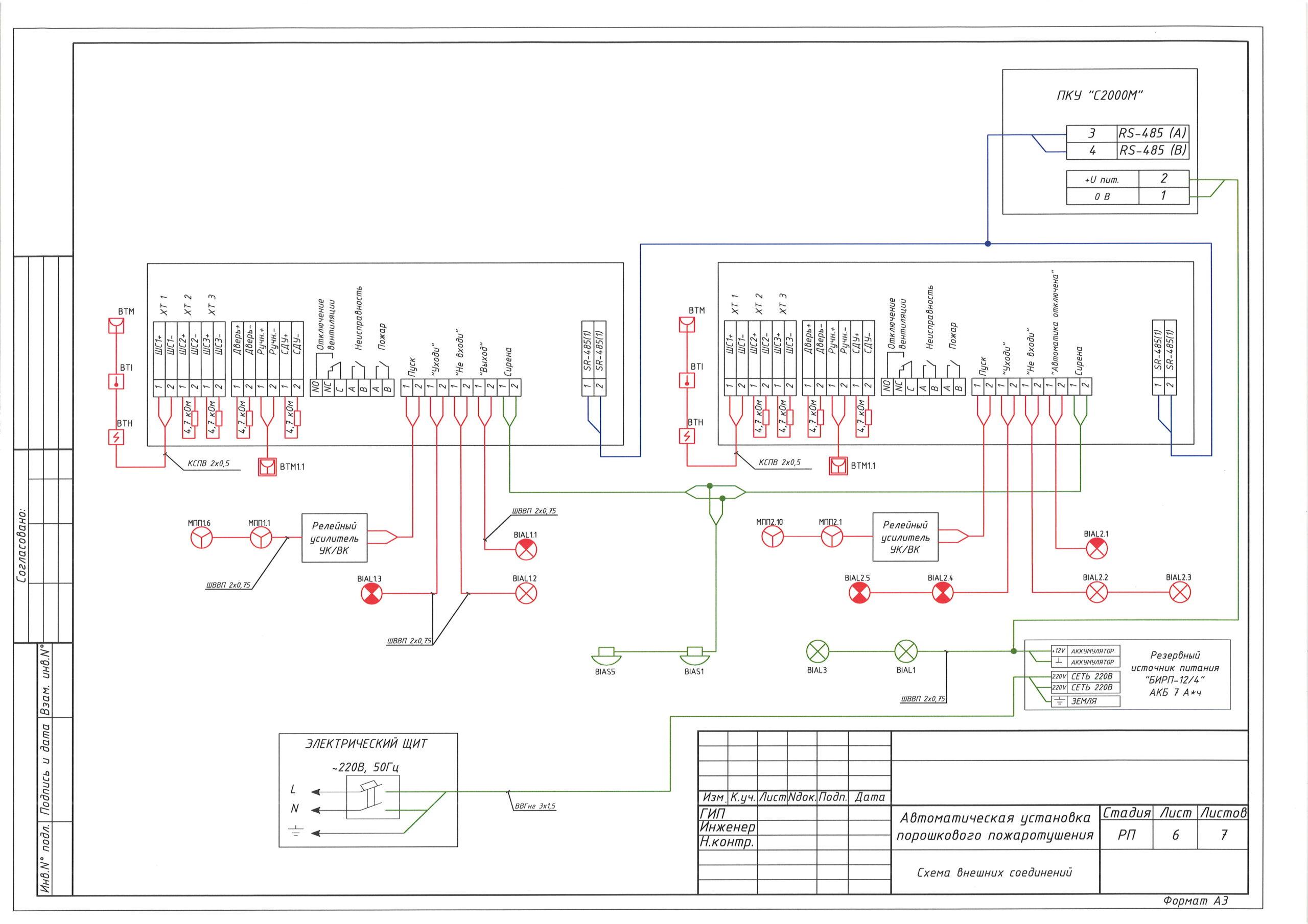 Монтаж и пусконаладка системы пожаротушения осуществляется на основе проекта.