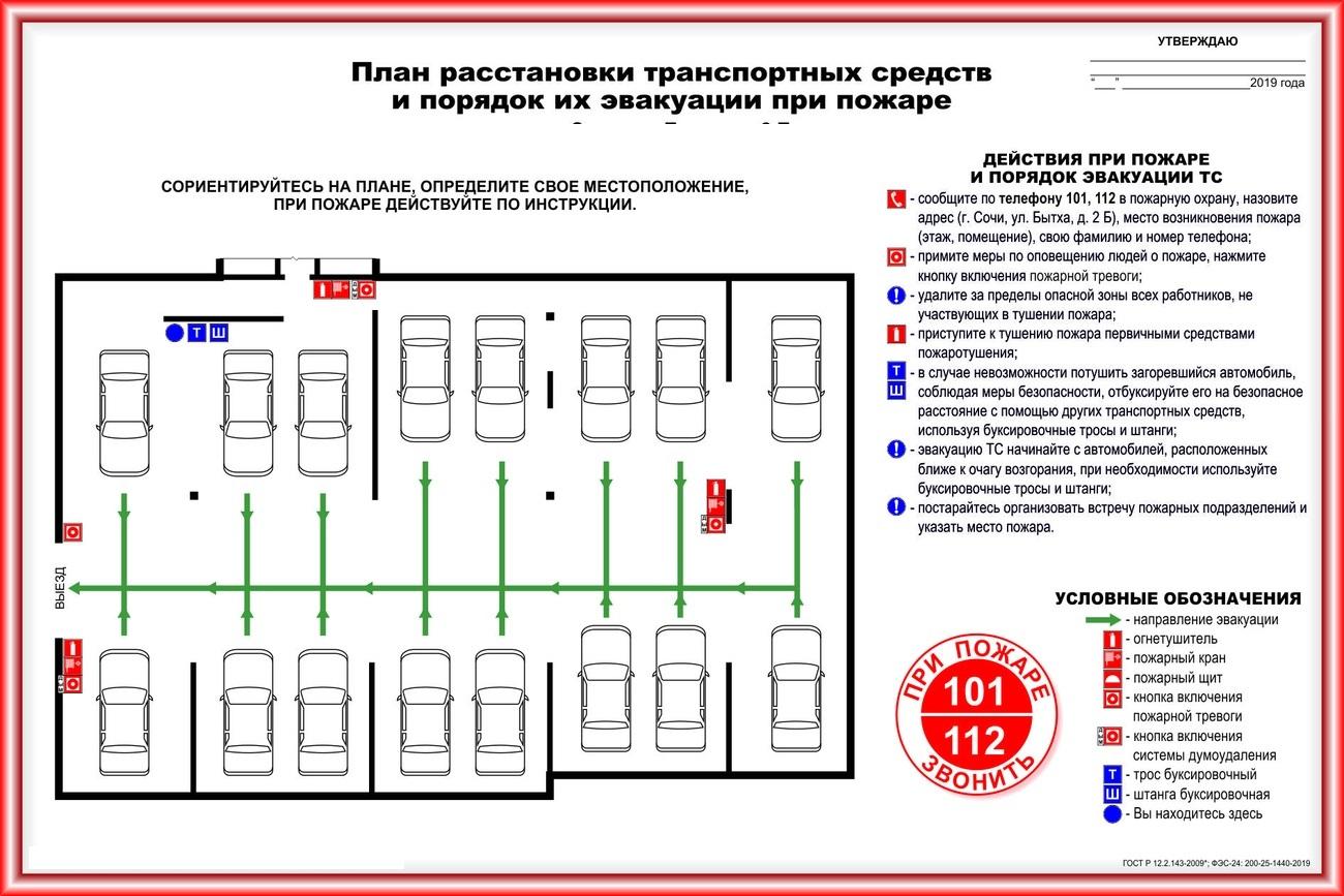 На данном примере видна расстановка транспортных средств и варианты их эвакуации при пожаре.