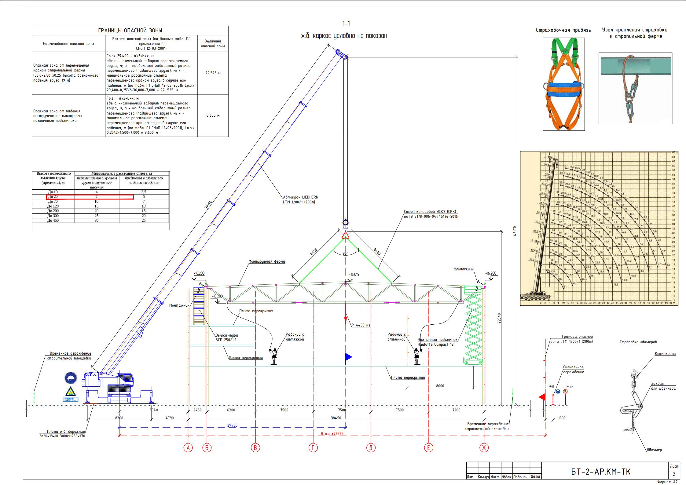По проектным решениям определяется способ сноса или демонтажа, особенности применения спецтехники.